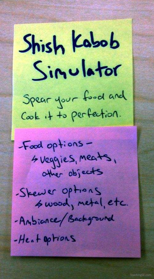 A Post-It with a 'Shish Kebab Simulator' idea on it and another with some features written on it