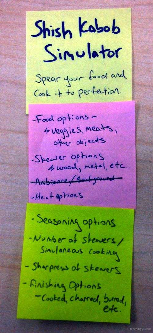 A Post-It with a 'Shish Kebab Simulator' idea on it and another with some features written on it adn a third with even more features